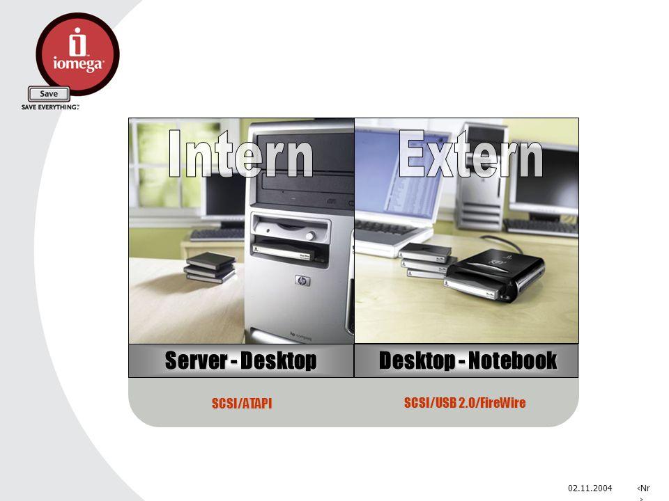 02.11.2004Nr. Server - Desktop Desktop - Notebook SCSI/ATAPI SCSI/USB 2.0/FireWire