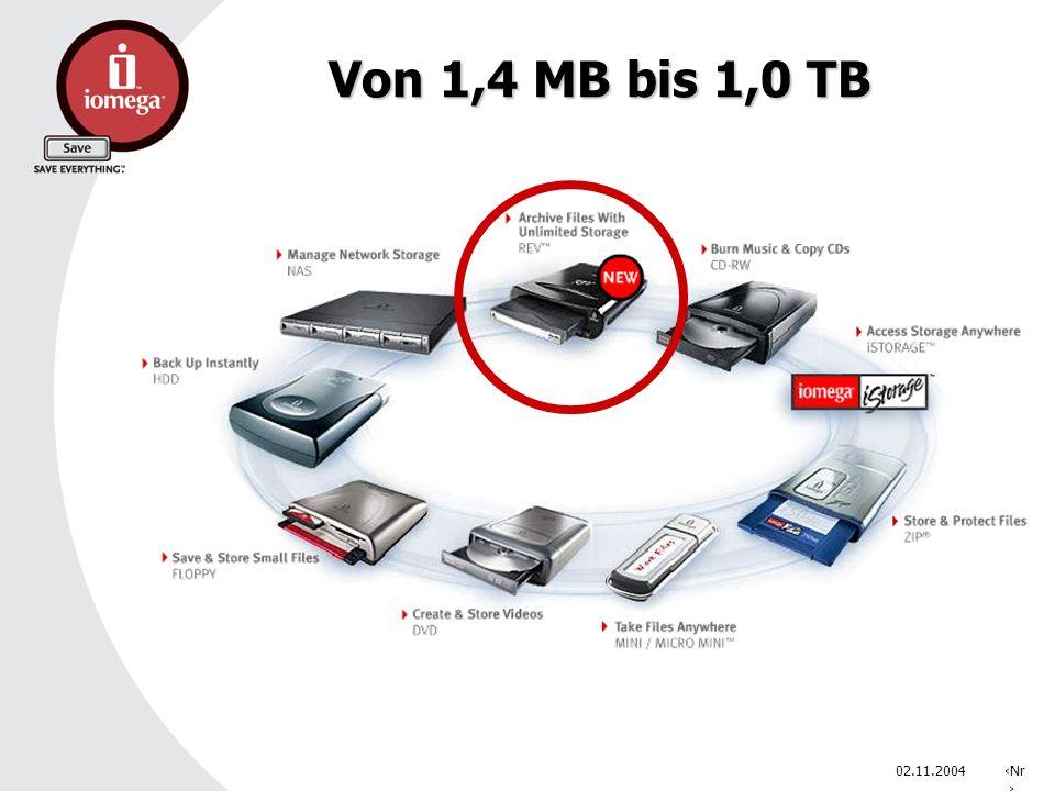 02.11.2004Nr. Von 1,4 MB bis 1,0 TB