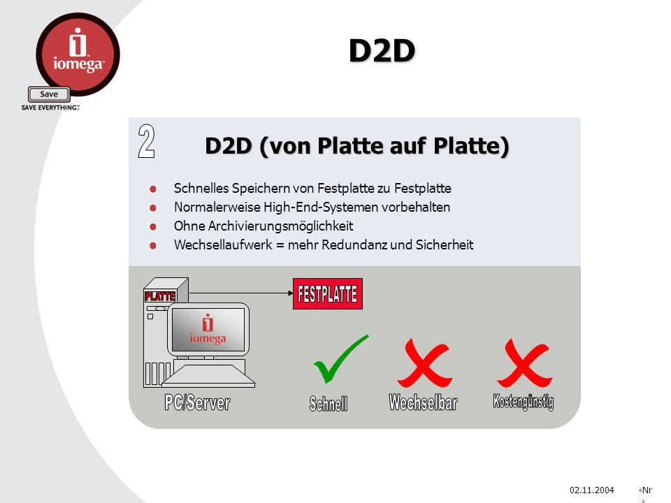 02.11.2004Nr. D2D D2D (von Platte auf Platte) Schnelles Speichern von Festplatte zu Festplatte Normalerweise High-End-Systemen vorbehalten Ohne Archiv