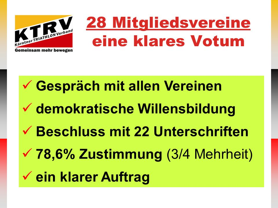 28 Mitgliedsvereine eine klares Votum Gespräch mit allen Vereinen demokratische Willensbildung Beschluss mit 22 Unterschriften 78,6% Zustimmung (3/4 M