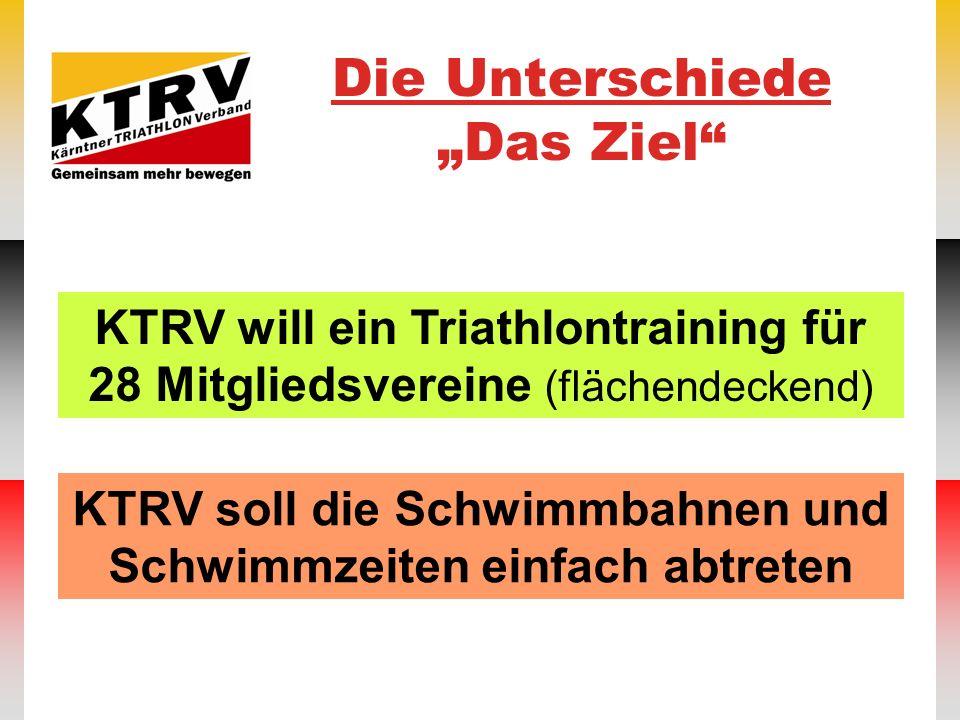 Die Unterschiede Das Ziel KTRV soll die Schwimmbahnen und Schwimmzeiten einfach abtreten KTRV will ein Triathlontraining für 28 Mitgliedsvereine (fläc