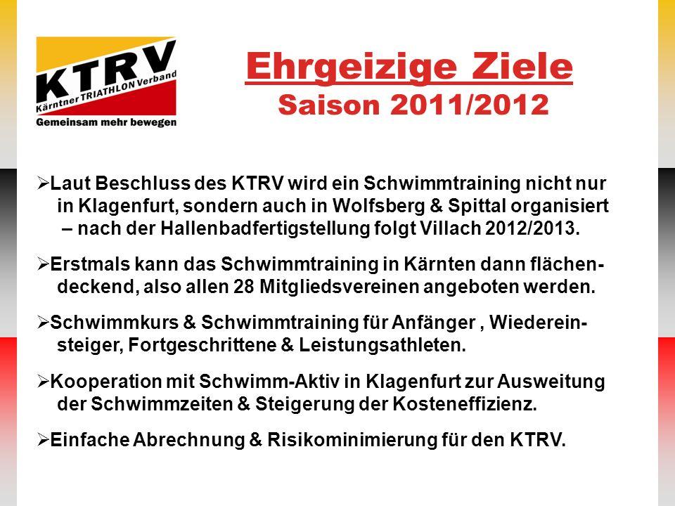 Ehrgeizige Ziele Saison 2011/2012 Laut Beschluss des KTRV wird ein Schwimmtraining nicht nur in Klagenfurt, sondern auch in Wolfsberg & Spittal organi