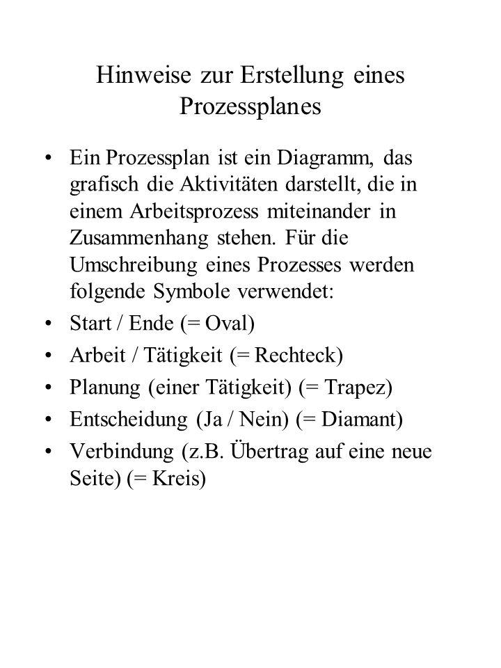 Hinweise zur Erstellung eines Prozessplanes Ein Prozessplan ist ein Diagramm, das grafisch die Aktivitäten darstellt, die in einem Arbeitsprozess mite