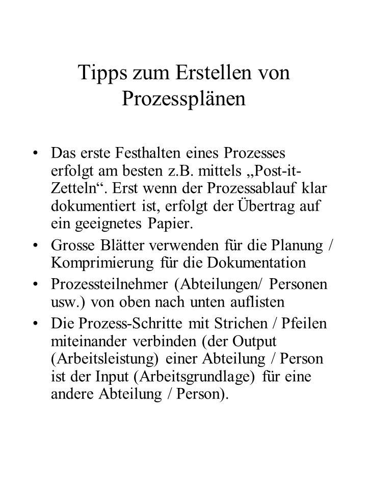 Tipps zum Erstellen von Prozessplänen Das erste Festhalten eines Prozesses erfolgt am besten z.B. mittels Post-it- Zetteln. Erst wenn der Prozessablau