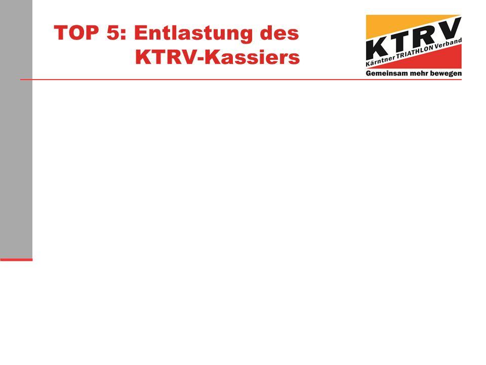TOP 5: Entlastung des KTRV-Kassiers