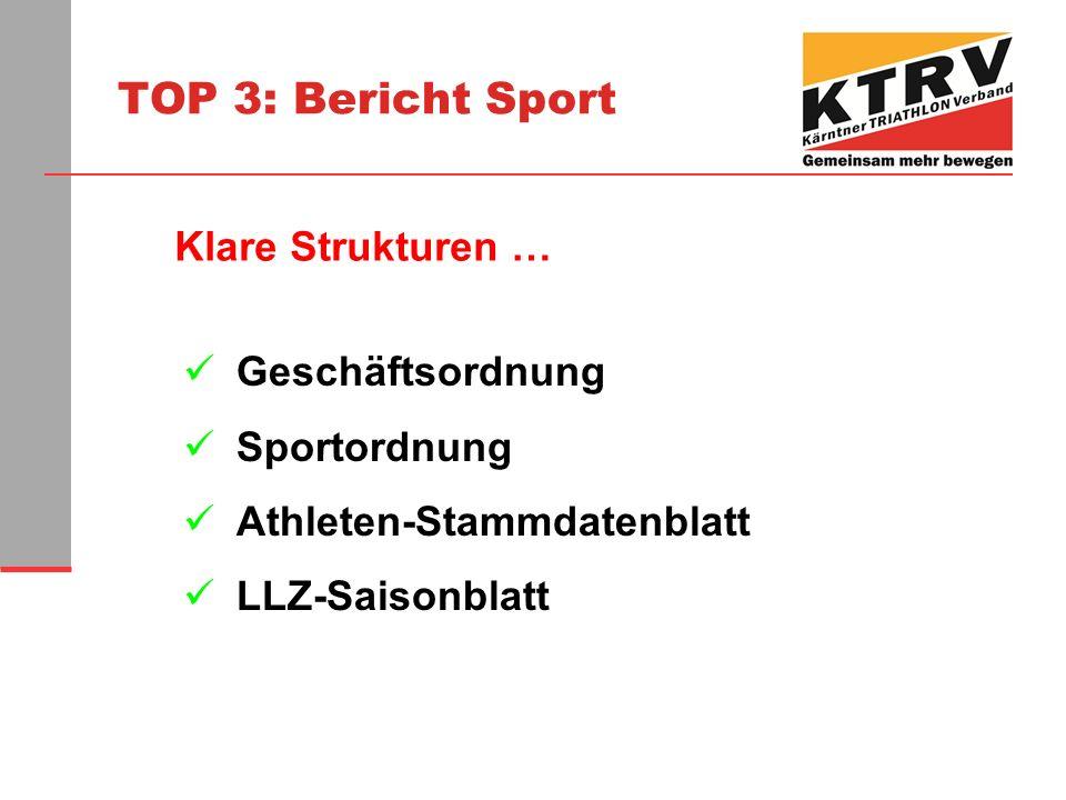 TOP 3: Bericht Sport Geschäftsordnung Sportordnung Athleten-Stammdatenblatt LLZ-Saisonblatt Klare Strukturen …