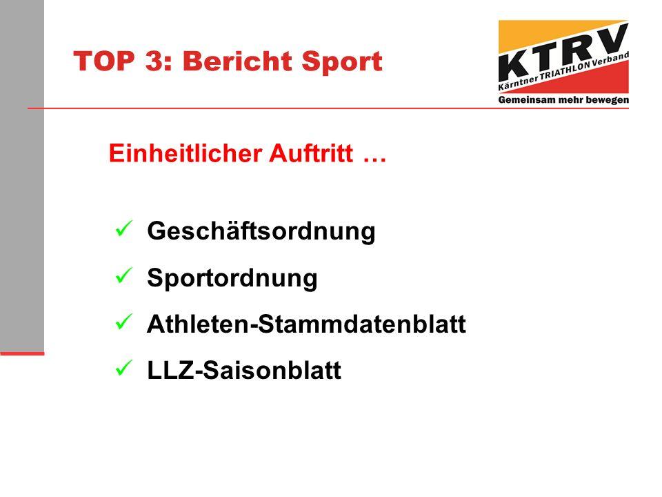 TOP 3: Bericht Sport Geschäftsordnung Sportordnung Athleten-Stammdatenblatt LLZ-Saisonblatt Einheitlicher Auftritt …