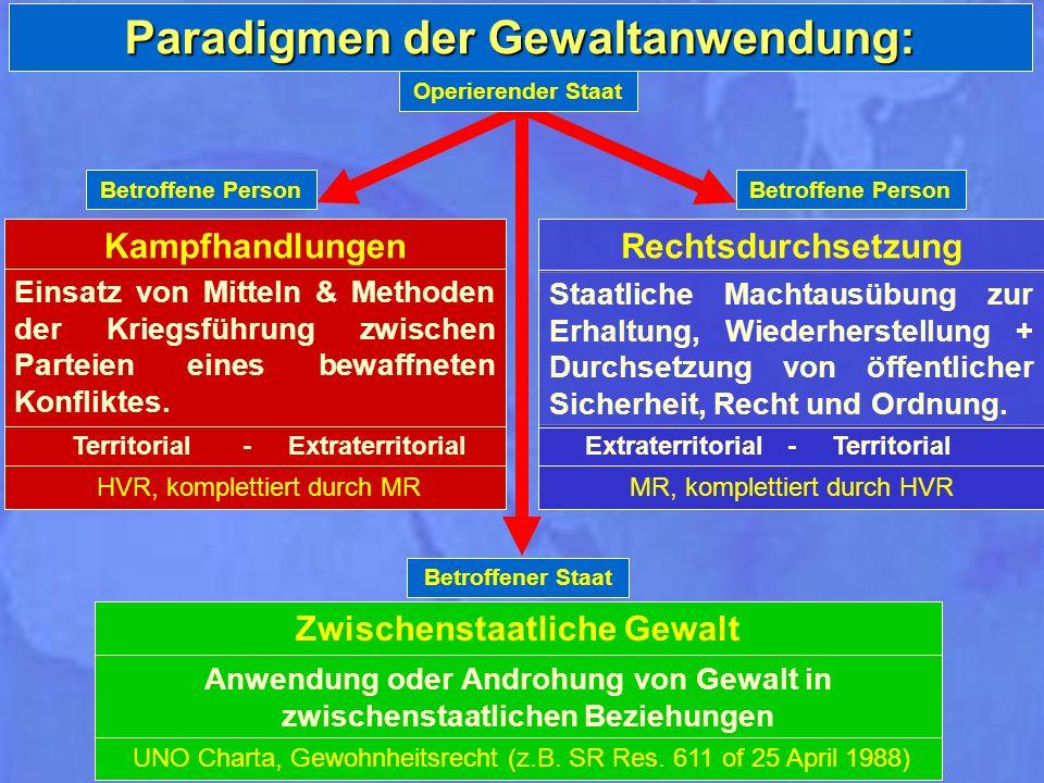 Territorial - Extraterritorial Extraterritorial - Territorial Paradigmen der Gewaltanwendung: Rechtsdurchsetzung Staatliche Machtausübung zur Erhaltun