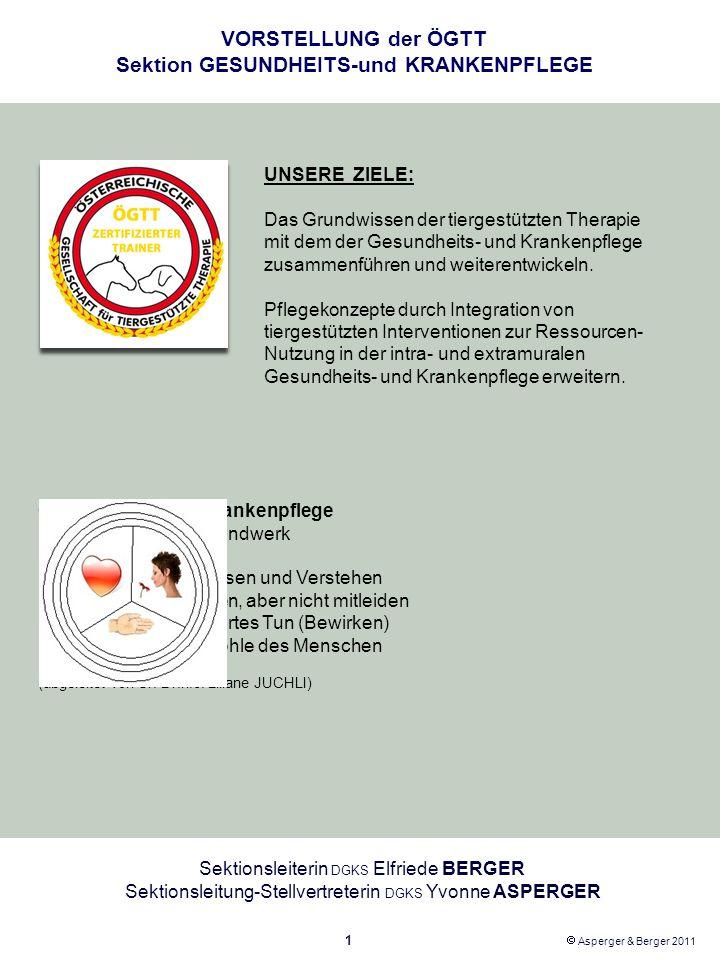 UNSERE ZIELE: Das Grundwissen der tiergestützten Therapie mit dem der Gesundheits- und Krankenpflege zusammenführen und weiterentwickeln. Pflegekonzep