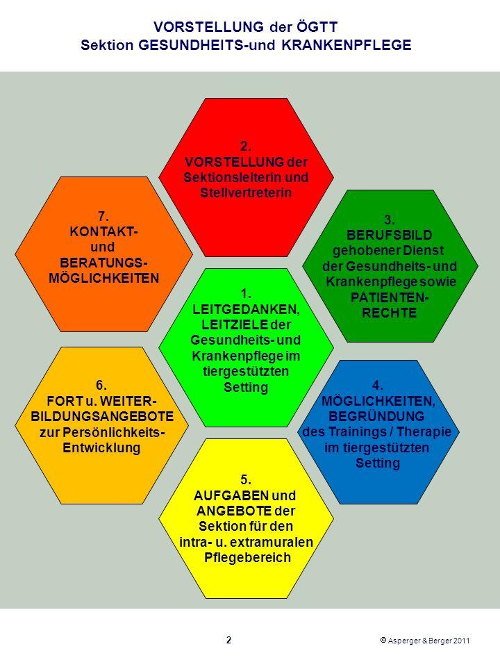 VORSTELLUNG der ÖGTT Sektion GESUNDHEITS-und KRANKENPFLEGE 2 Asperger & Berger 2011 1. LEITGEDANKEN, LEITZIELE der Gesundheits- und Krankenpflege im t