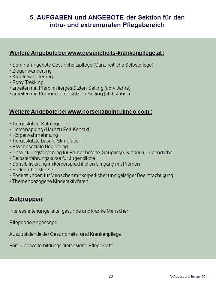 5. AUFGABEN und ANGEBOTE der Sektion für den intra- und extramuralen Pflegebereich Weitere Angebote bei www.gesundheits-krankenpflege.at : Seminarange