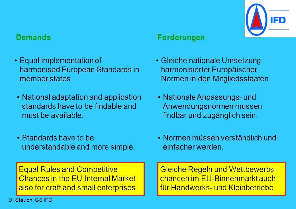 Equal Rules and Competitive Chances in the EU Internal Market also for craft and small enterprises Gleiche Regeln und Wettbewerbs- chancen im EU-Binne