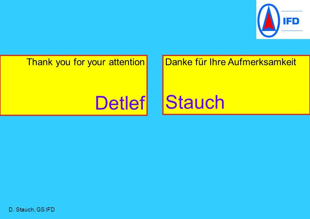 Thank you for your attention Detlef Danke für Ihre Aufmerksamkeit Stauch