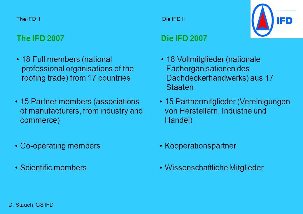 The IFD III Die IFD III Majority of members in EUMehrheit der Mitglieder aus EU All Full members are SME Majority of Partner members SME Alle Vollmitglieder sind KMU Mehrheit der Partnermitglieder KMU Total turnover approx.