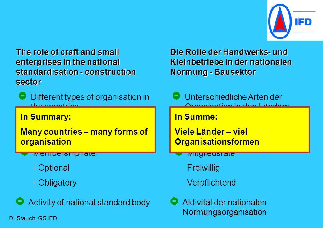 National language versions of draft standards are available, when standardisation is more or less finalized.
