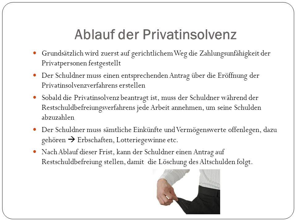 Ablauf der Privatinsolvenz Grundsätzlich wird zuerst auf gerichtlichem Weg die Zahlungsunfähigkeit der Privatpersonen festgestellt Der Schuldner muss