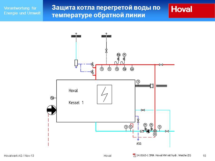Verantwortung für Energie und Umwelt Hovalwerk AG / Nov-13Hoval10 Защита котла перегретой воды по температуре обратной линии