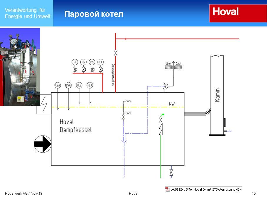 Verantwortung für Energie und Umwelt Hovalwerk AG / Nov-13Hoval15 Паровой котел