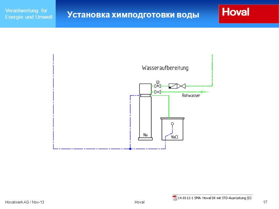 Verantwortung für Energie und Umwelt Hovalwerk AG / Nov-13Hoval17 Установка химподготовки воды