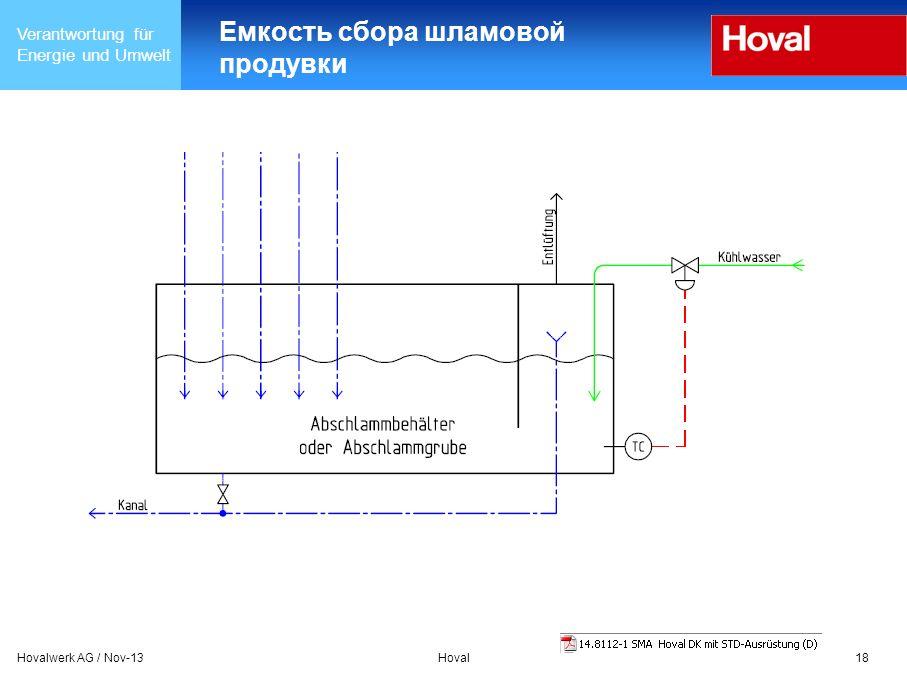 Verantwortung für Energie und Umwelt Hovalwerk AG / Nov-13Hoval18 Емкость сбора шламовой продувки