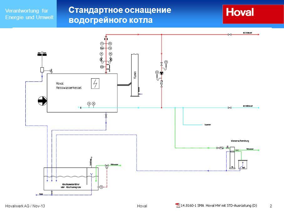 Verantwortung für Energie und Umwelt Hovalwerk AG / Nov-13Hoval23 Сборная емкость продувки котла