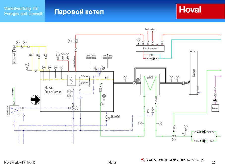 Verantwortung für Energie und Umwelt Hovalwerk AG / Nov-13Hoval20 Паровой котел
