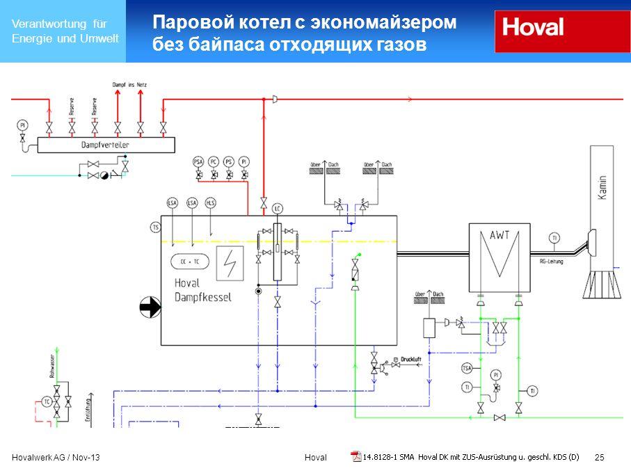 Verantwortung für Energie und Umwelt Hovalwerk AG / Nov-13Hoval25 Паровой котел с экономайзером без байпаса отходящих газов