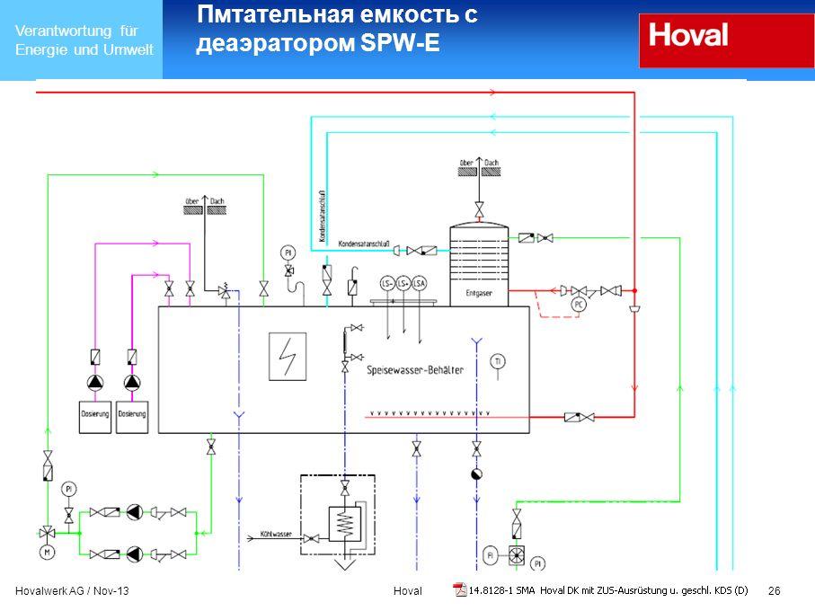 Verantwortung für Energie und Umwelt Hovalwerk AG / Nov-13Hoval26 Пмтательная емкость с деаэратором SPW-E