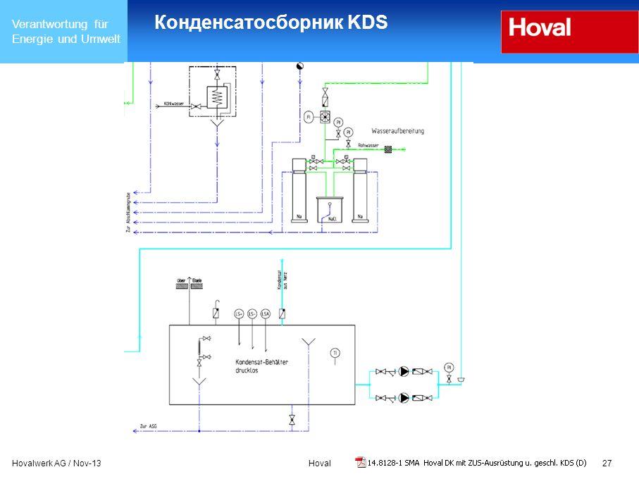 Verantwortung für Energie und Umwelt Hovalwerk AG / Nov-13Hoval27 Конденсатосборник KDS