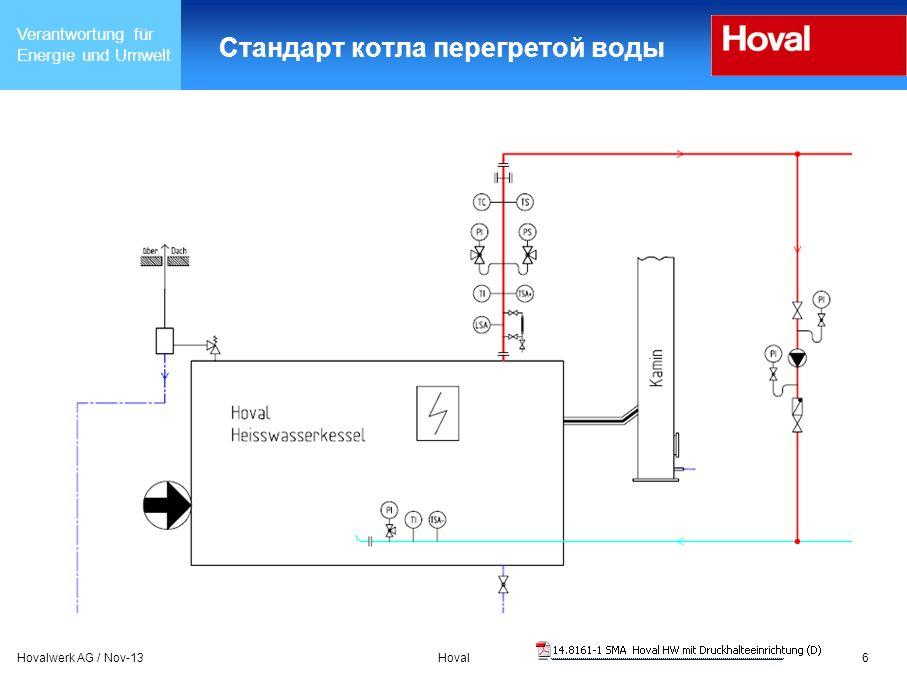 Verantwortung für Energie und Umwelt Hovalwerk AG / Nov-13Hoval6 Стандарт котла перегретой воды