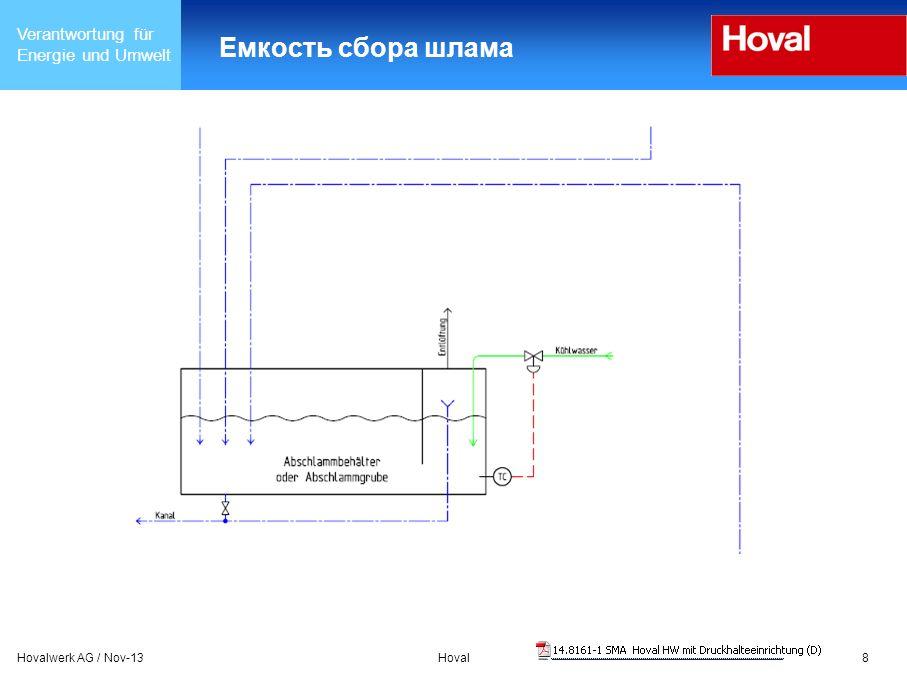 Verantwortung für Energie und Umwelt Hovalwerk AG / Nov-13Hoval8 Емкость сбора шлама