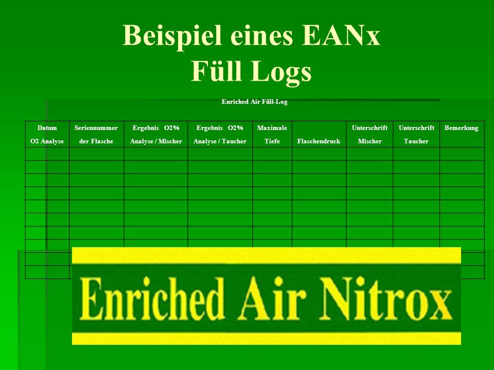 Beispiel eines EANx Füll Logs Enriched Air Füll-Log DatumSeriennummerErgebnis O2% Maximale Unterschrift Bemerkung O2 Analyseder FlascheAnalyse / Misch