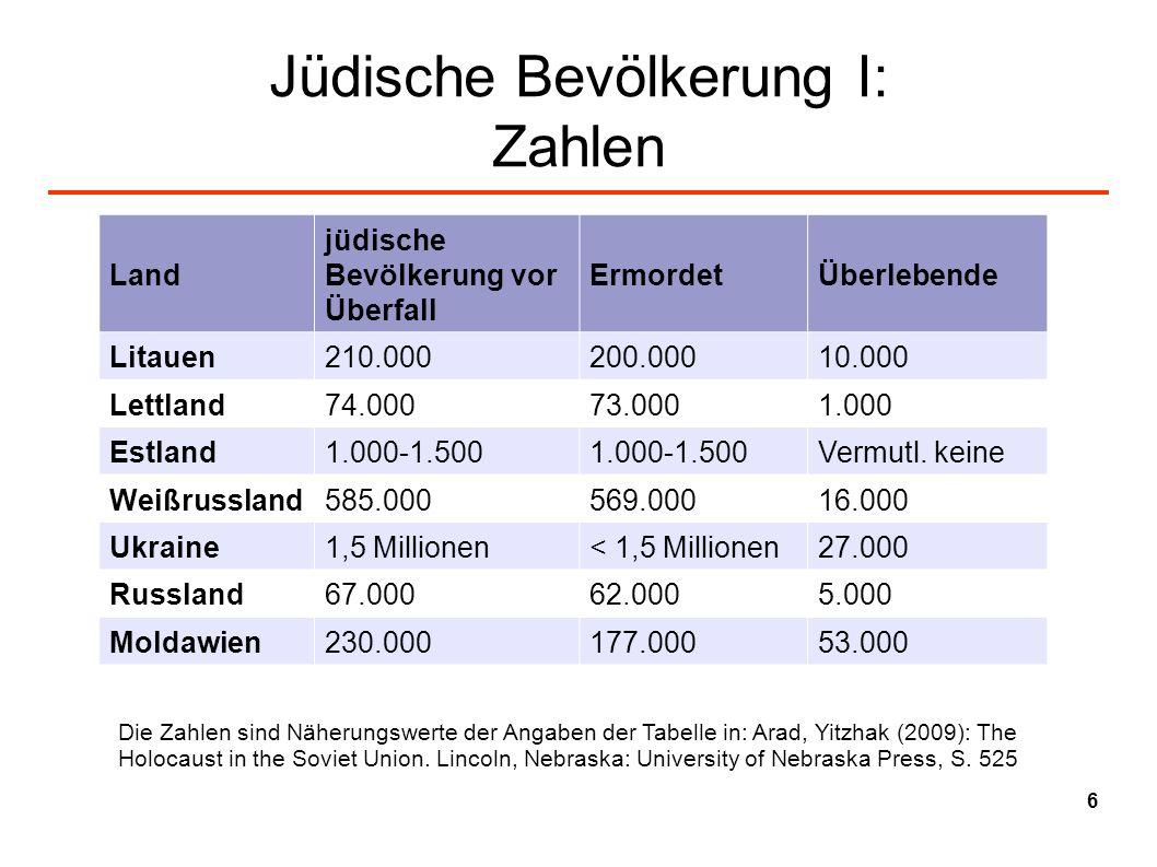 Jüdische Bevölkerung I: Zahlen Land jüdische Bevölkerung vor Überfall ErmordetÜberlebende Litauen210.000200.00010.000 Lettland74.00073.0001.000 Estlan