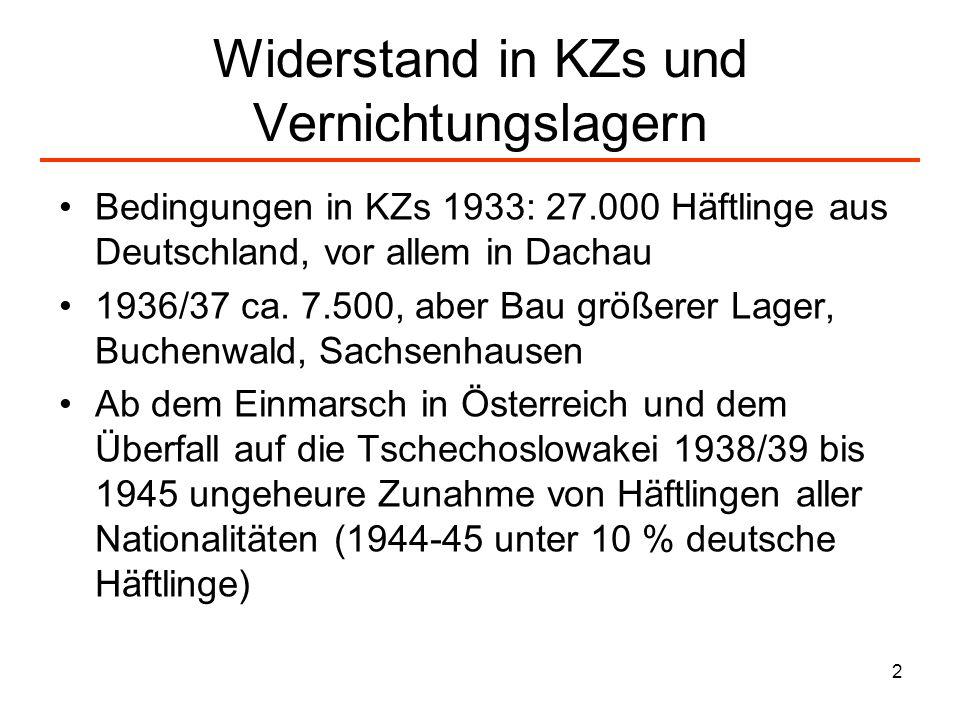 2 Widerstand in KZs und Vernichtungslagern Bedingungen in KZs 1933: 27.000 Häftlinge aus Deutschland, vor allem in Dachau 1936/37 ca. 7.500, aber Bau