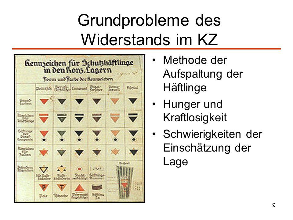 9 Grundprobleme des Widerstands im KZ Methode der Aufspaltung der Häftlinge Hunger und Kraftlosigkeit Schwierigkeiten der Einschätzung der Lage