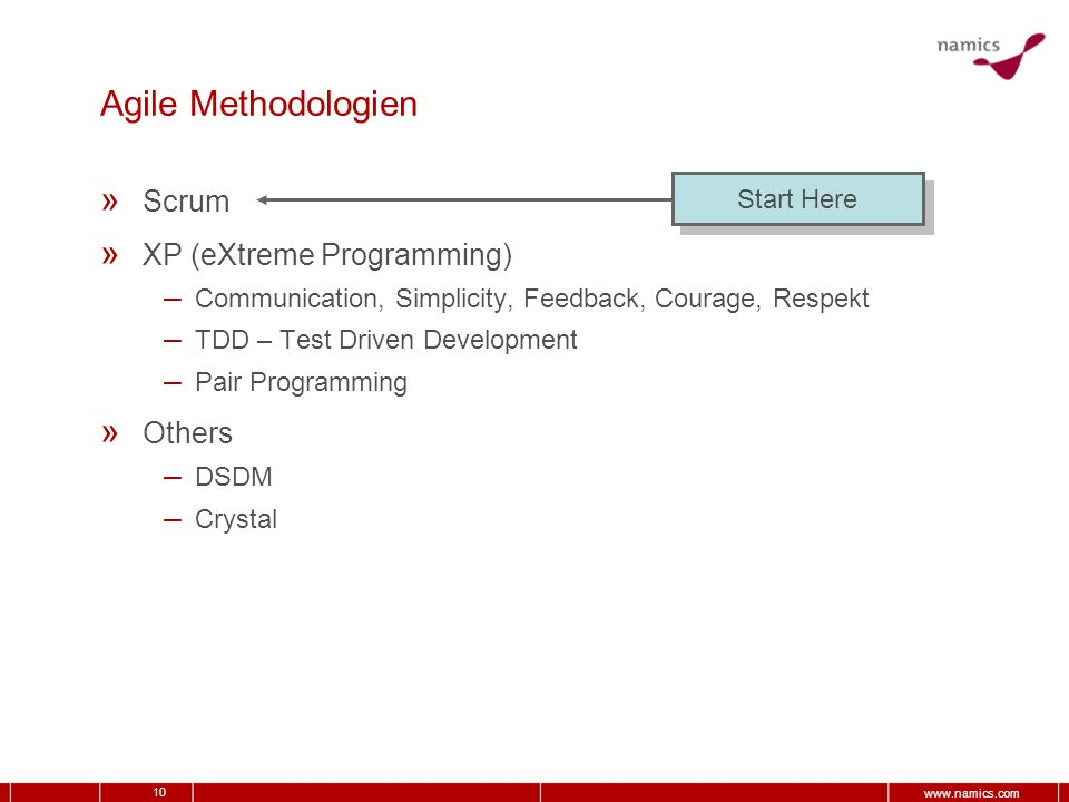 10 www.namics.com Agile Methodologien » Scrum » XP (eXtreme Programming) – Communication, Simplicity, Feedback, Courage, Respekt – TDD – Test Driven D