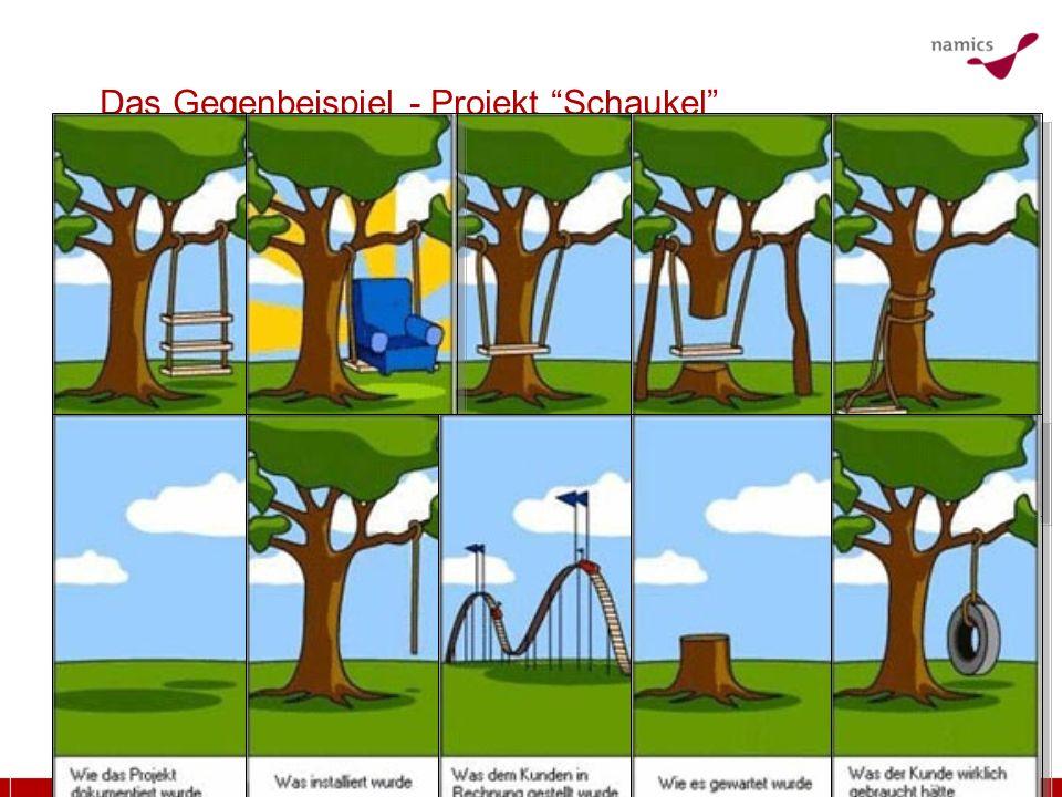8 www.namics.com Das Gegenbeispiel - Projekt Schaukel