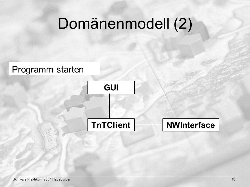 Software Praktikum 2007 Habsburger18 Domänenmodell (2) TnTClientNWInterface GUI Programm starten