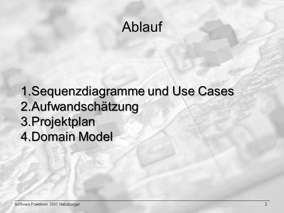 Software Praktikum 2007 Habsburger13 Aufwandschätzung (1)