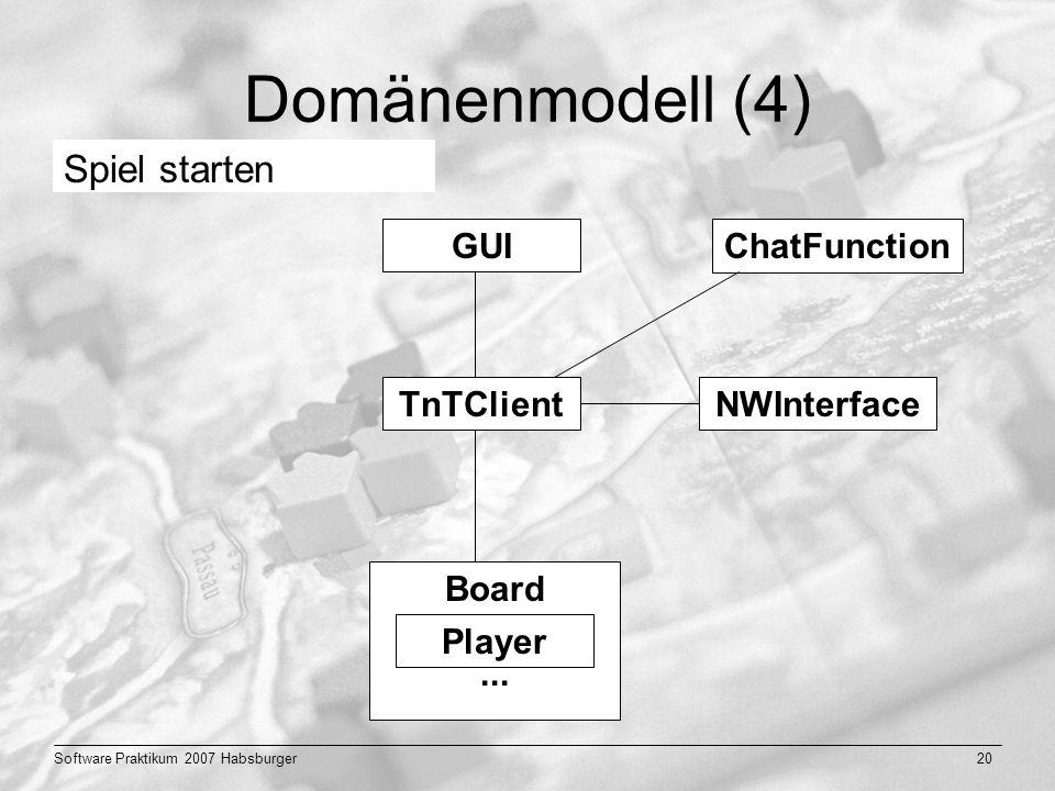 Software Praktikum 2007 Habsburger20 Domänenmodell (4) TnTClientNWInterface GUI Spiel starten Board... Player ChatFunction