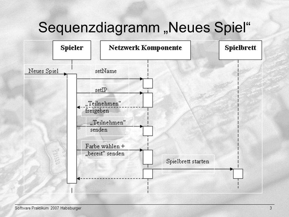 Software Praktikum 2007 Habsburger14 Aufwandschätzung (2)