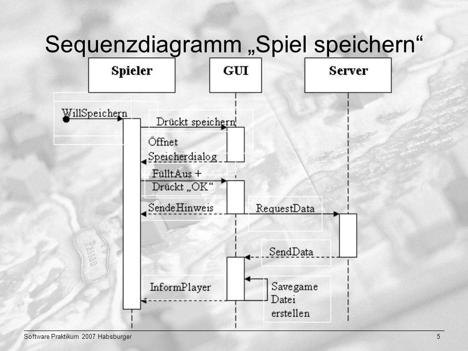 Software Praktikum 2007 Habsburger5 Sequenzdiagramm Spiel speichern