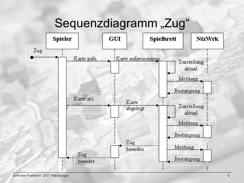 Software Praktikum 2007 Habsburger17 Domänenmodell (1)