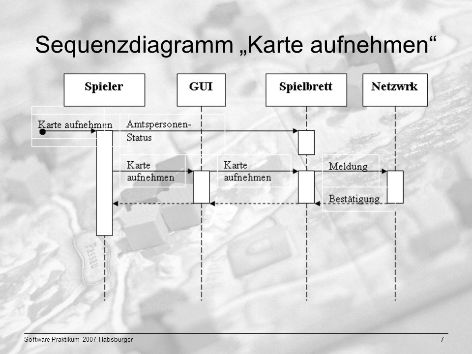 Software Praktikum 2007 Habsburger7 Sequenzdiagramm Karte aufnehmen