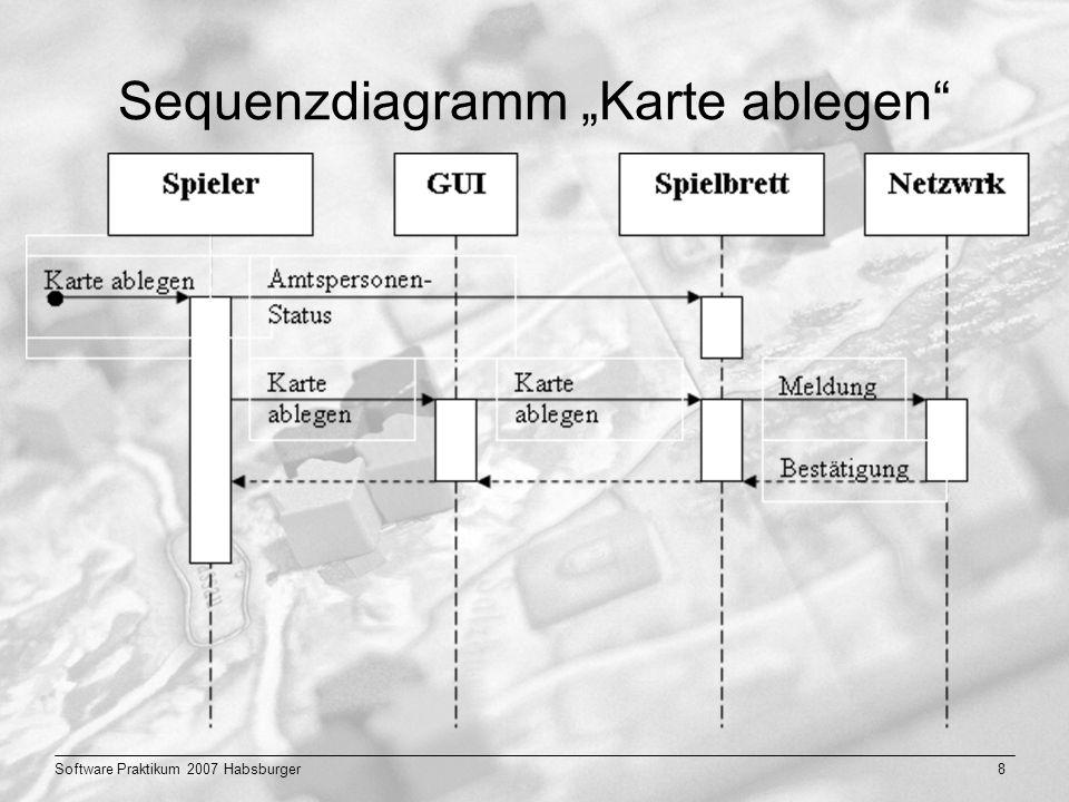 Software Praktikum 2007 Habsburger19 Domänenmodell (3) TnTClientNWInterface GUI Spiel hosten GameStart Server Player
