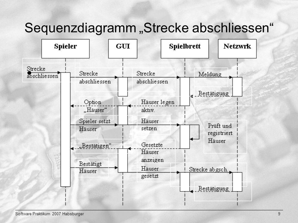 Software Praktikum 2007 Habsburger20 Domänenmodell (4) TnTClientNWInterface GUI Spiel starten Board...