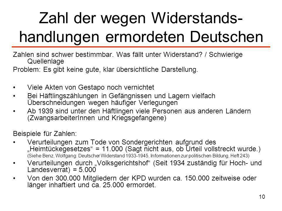10 Zahl der wegen Widerstands- handlungen ermordeten Deutschen Zahlen sind schwer bestimmbar. Was fällt unter Widerstand? / Schwierige Quellenlage Pro