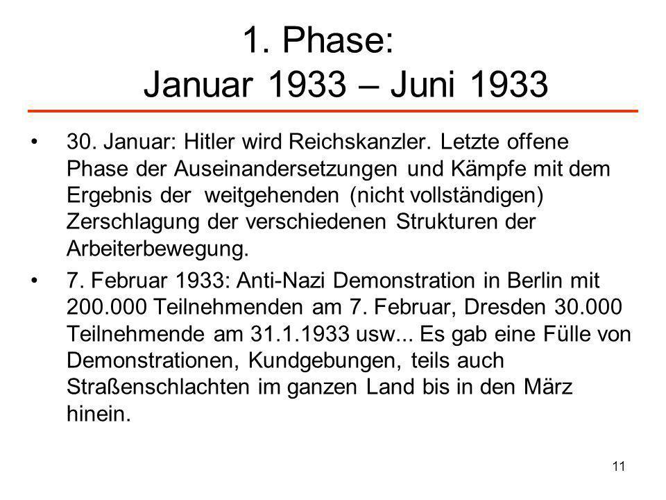 11 1. Phase: Januar 1933 – Juni 1933 30. Januar: Hitler wird Reichskanzler. Letzte offene Phase der Auseinandersetzungen und Kämpfe mit dem Ergebnis d