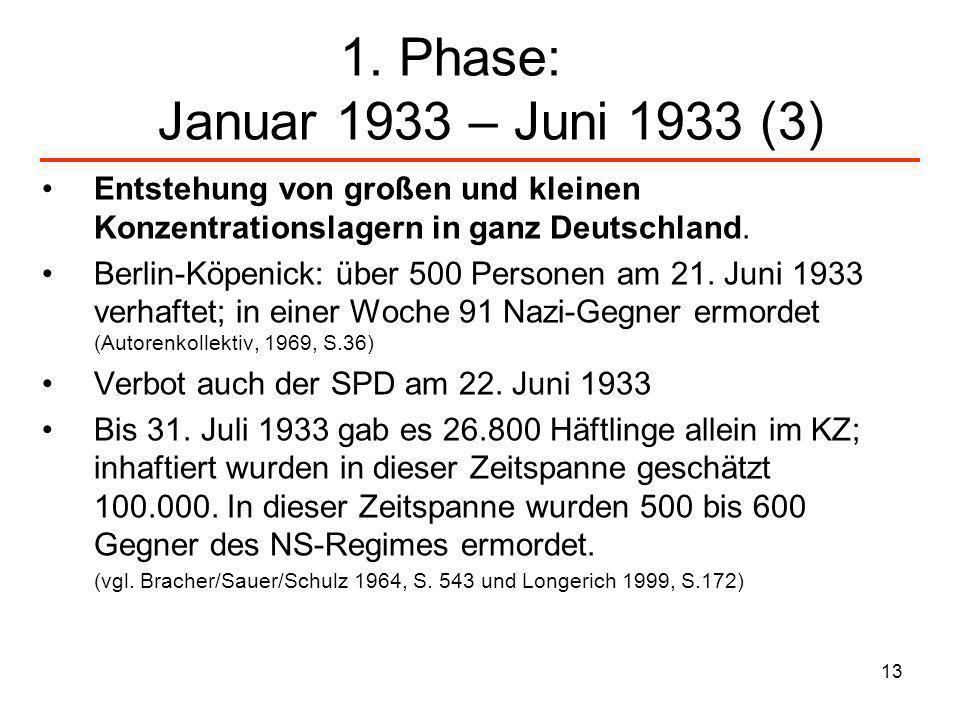 13 1. Phase: Januar 1933 – Juni 1933 (3) Entstehung von großen und kleinen Konzentrationslagern in ganz Deutschland. Berlin-Köpenick: über 500 Persone