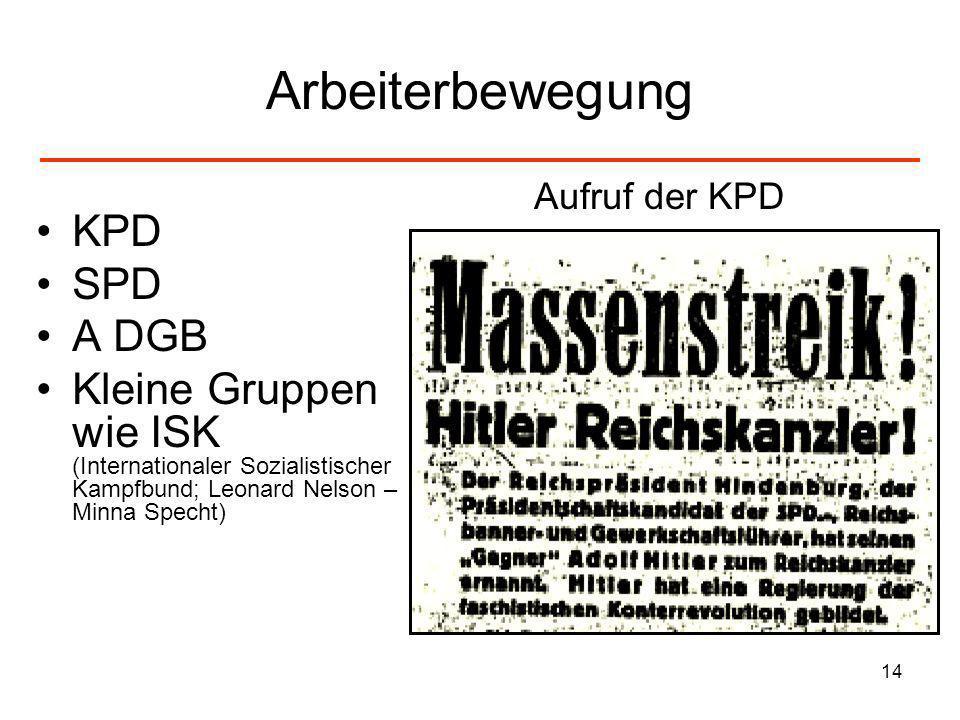 14 Arbeiterbewegung KPD SPD A DGB Kleine Gruppen wie ISK (Internationaler Sozialistischer Kampfbund; Leonard Nelson – Minna Specht) Aufruf der KPD